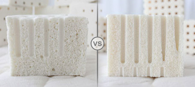 Buying a Latex Mattress: Dunlop vs Talalay