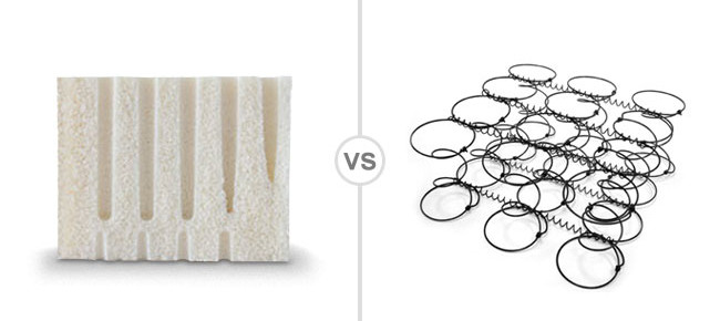 Buying a Latex Mattress vs Innerspring