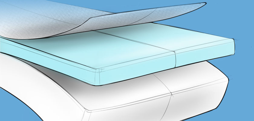 Memory Foam Mattress layers from amerisleep